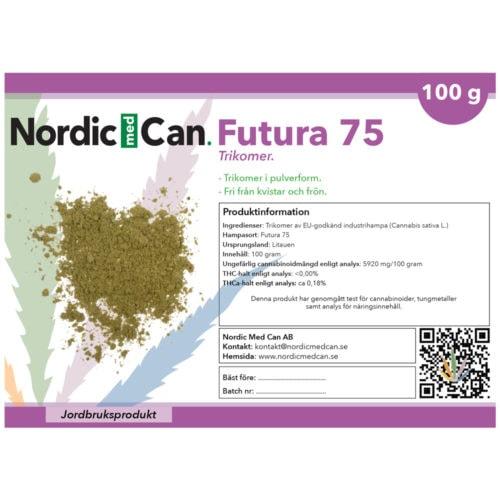 5920 mg cannabinoider